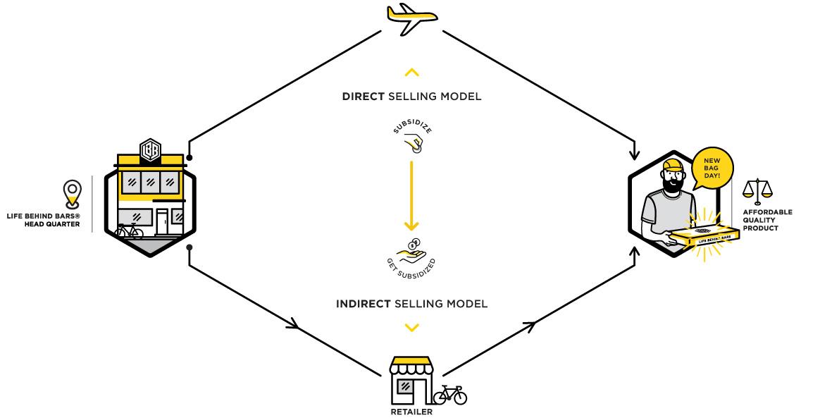 Manifesto---direct-sales-chart---final.jpg